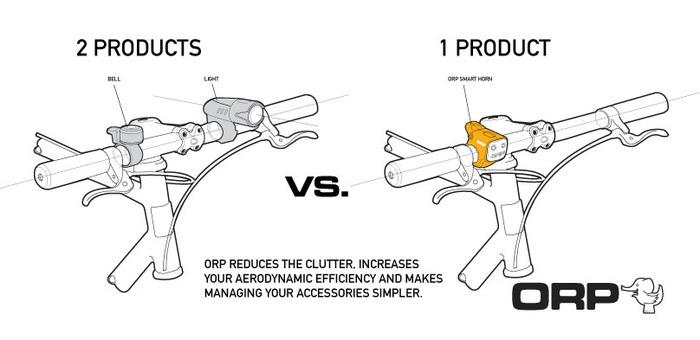 Quelle: ORP Kickstarter